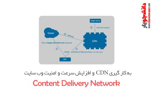 به کار گیری CDN و افزایش سرعت و امنیت وب سایت
