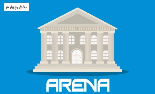 دوره آموزش شبیه سازی با نرم افزار Arena – بخش چهارم (پروژه سیستم دانشگاه)