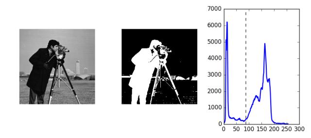 قطعه بندی تصویر- Image segmentation- آستانه گیری اتسو