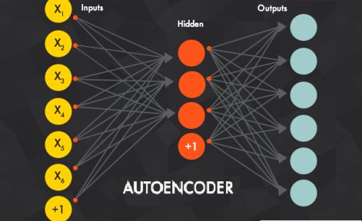 آموزش شبکه عصبی در متلب – شبکه خود رمزگذار (Autoencoder) – قسمت ۱۸