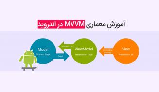 معماری MVVM در اندروید